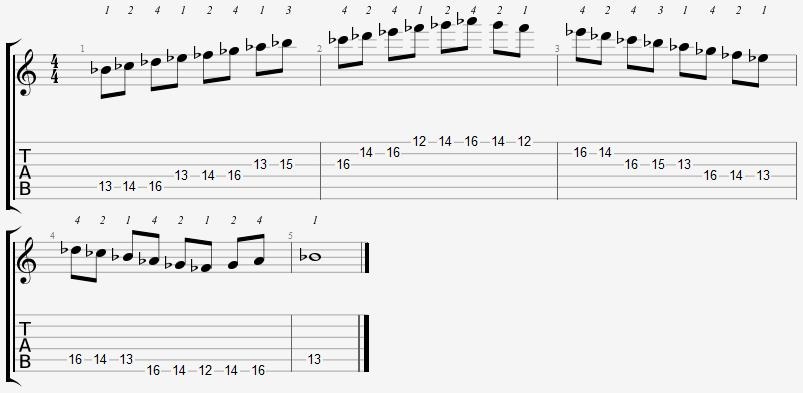B Flat Locrian Mode 12th Position Notes
