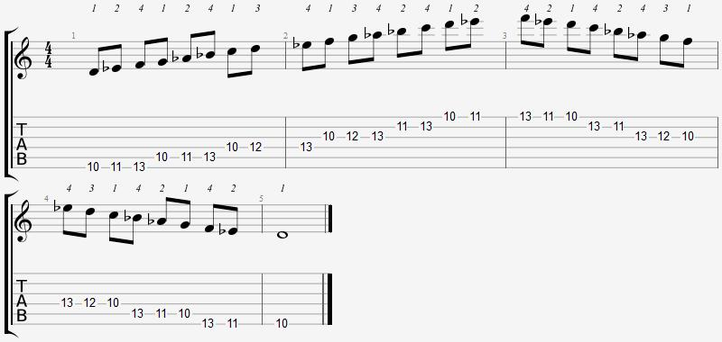 D Locrian Mode 10th Position Notes