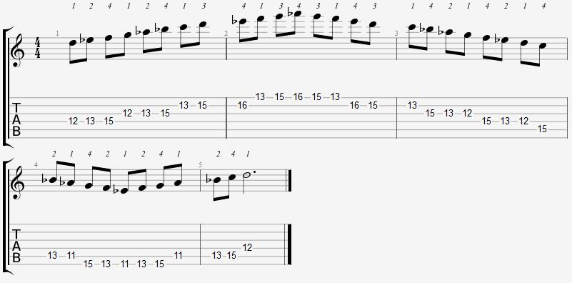 D Locrian Mode 11th Position Notes