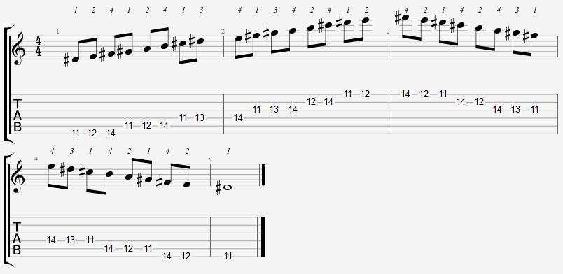 D Sharp Locrian Mode 11th Position Frets