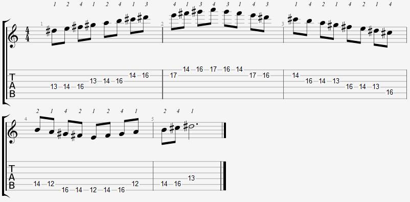 D Sharp Locrian Mode 12th Position Frets