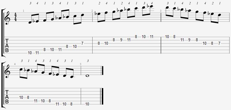 D Locrian Mode 7th Position Notes