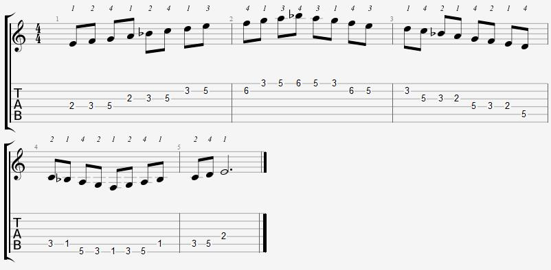 E Locrian Mode 1st Position Notes