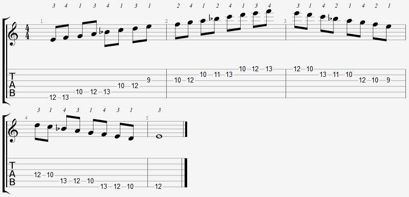 E Locrian Mode 9th Position Notes