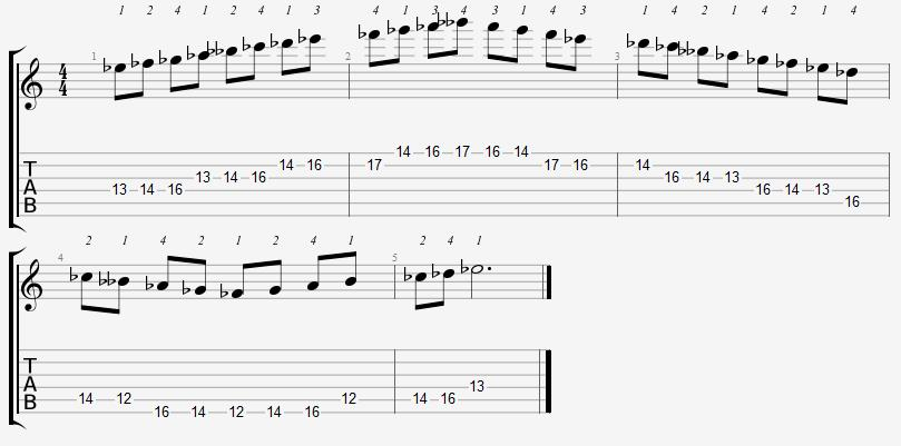 Eb Locrian Mode 12th Position Notes