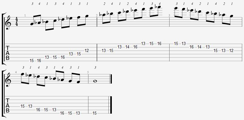 G Locrian Mode 12th Position Notes