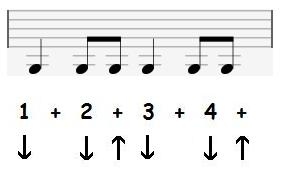 8th Note Example 1