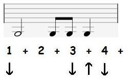 8th Note Example 2