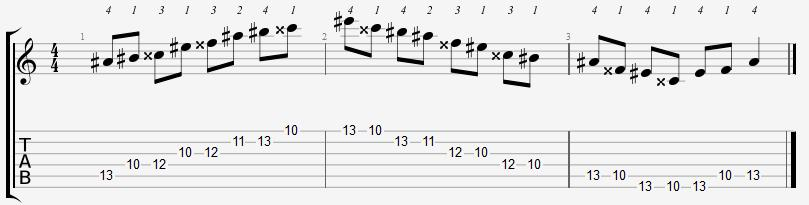 A Sharp Major Pentatonic 10th Position Notes