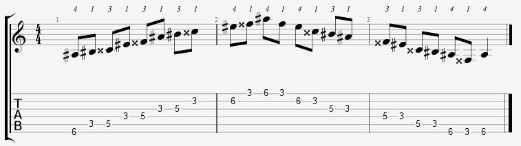 A Sharp Major Pentatonic 3rd Position Notes