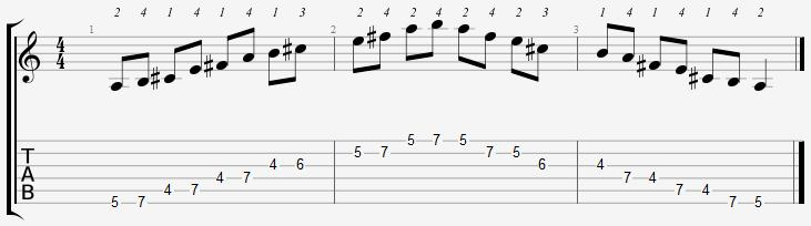 A Major Pentatonic 4th Position Notes