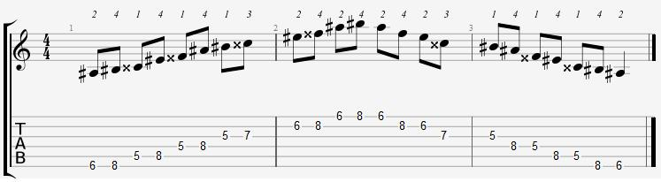 A Sharp Major Pentatonic 5th Position Notes