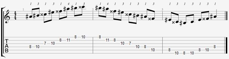 A Sharp Major Pentatonic 7th Position Notes