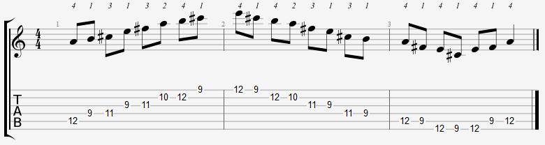 A Major Pentatonic 9th Position Notes