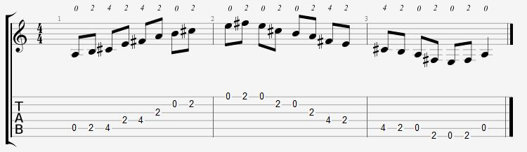 A Major Pentatonic 2nd Position Notes