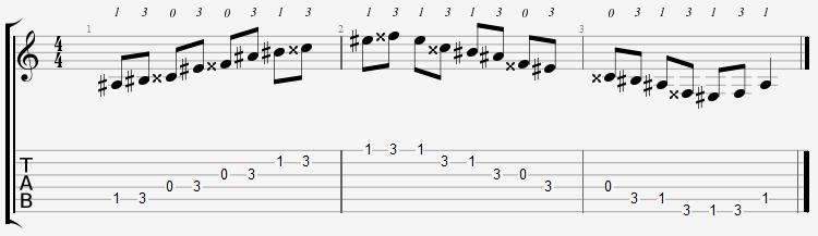 A Sharp Major Pentatonic Open Position Notes
