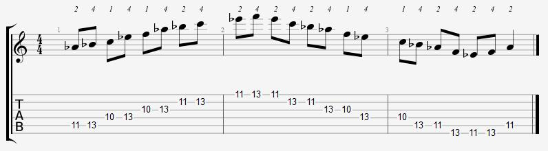 A Flat Major Pentatonic 10th Position Notes