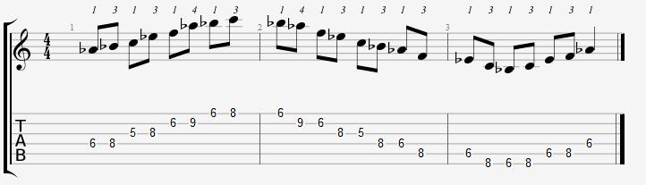 A Flat Major Pentatonic 5th Position Notes