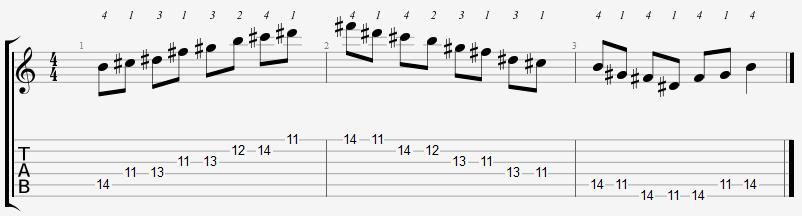 B Major Pentatonic 11th Position Notes