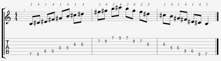 B Major Pentatonic 6th Position Notes