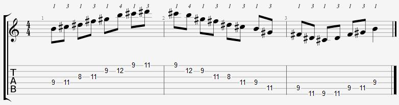 B Major Pentatonic 8th Position Notes
