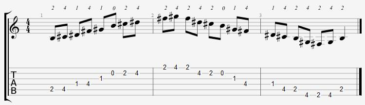 B Major Pentatonic Open Position Notes