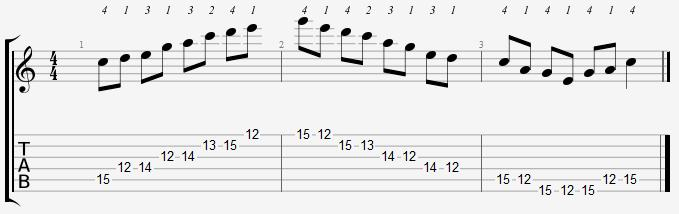 C Major Pentatonic 12th Position Notes