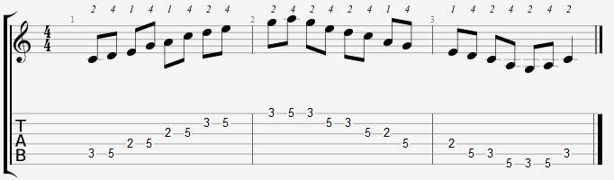 C Major Pentatonic 2nd Position Notes