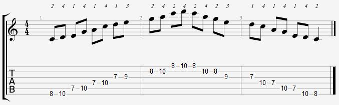 C Major Pentatonic 7th Position Notes