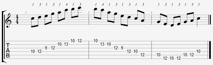C Major Pentatonic 9th Position Notes