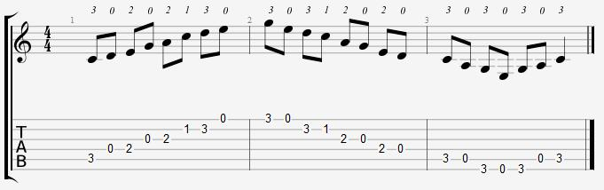 C Major Pentatonic Open Position Notes