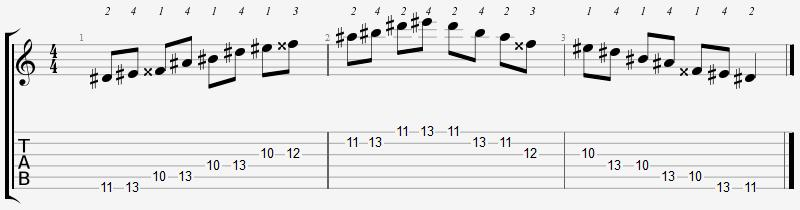 D Sharp Major Pentatonic 10th Position Notes