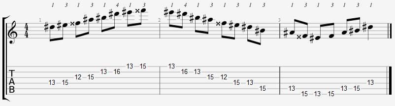 D Sharp Major Pentatonic 12th Position Notes