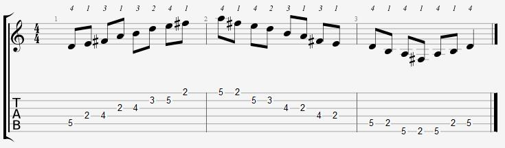 D Major Pentatonic 2nd Position Notes