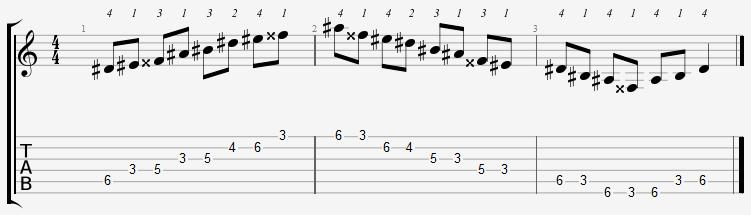D Sharp Major Pentatonic 3rd Position Notes