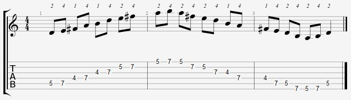 D Major Pentatonic 4th Position Notes