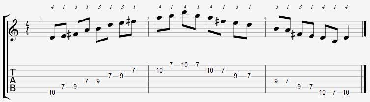 D Major Pentatonic 7th Position Notes