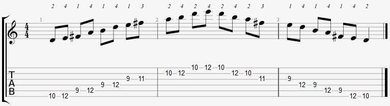D Major Pentatonic 9th Position Notes
