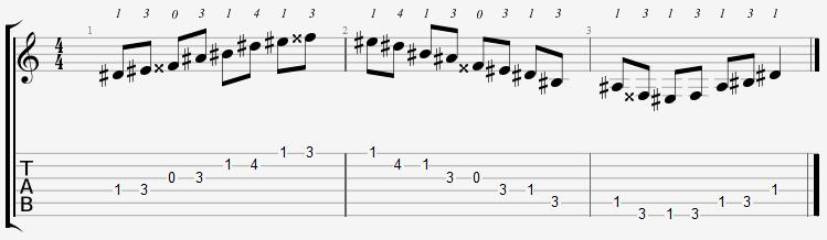 D Sharp Major Pentatonic Open Position Notes