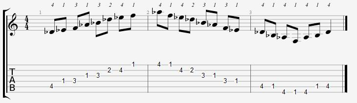 D Flat Major Pentatonic 1st Position Notes