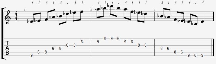 D Flat Major Pentatonic 3rd Position Notes
