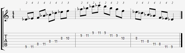 D Flat Major Pentatonic 8th Position Notes