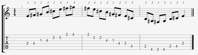 E Major Pentatonic 1st Position Notes