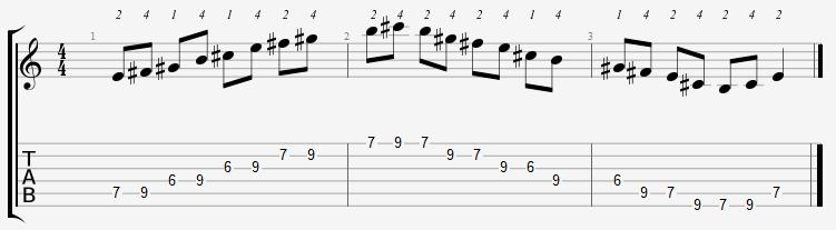E Major Pentatonic 6th Position Notes