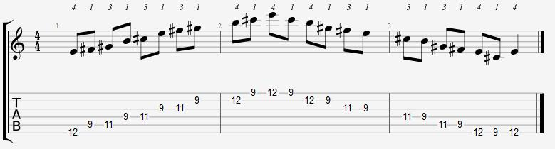 E Major Pentatonic 9th Position Notes