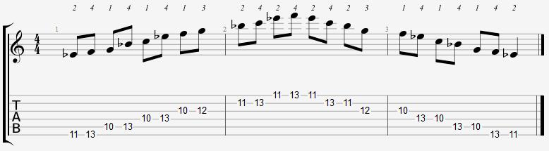 E Flat Major Pentatonic 10th Position Notes