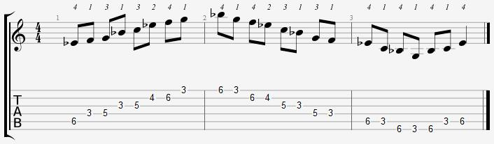 E Flat Major Pentatonic 3rd Position Notes