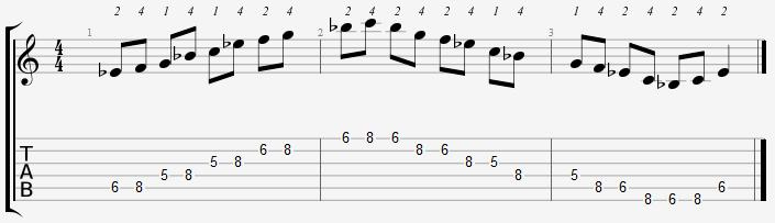 E Flat Major Pentatonic 5th Position Notes