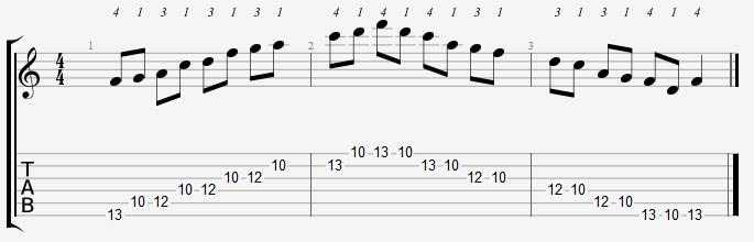 F Major Pentatonic 10th Position Notes