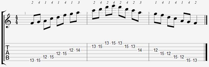 F Major Pentatonic 12th Position Notes